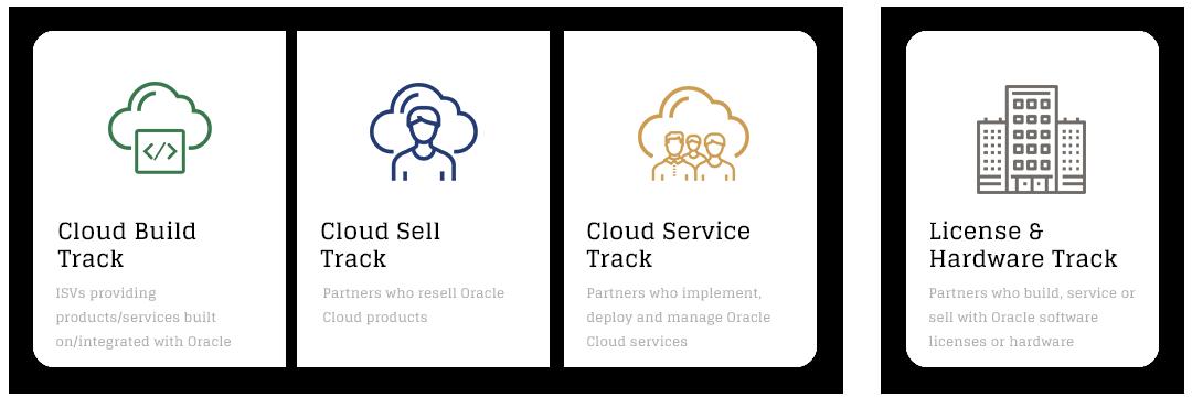 Modernized Oracle PartnerNetwork